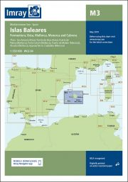 M3 Islas Baleares