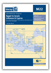 M22 Egypt to Israel, Lebanon and Cyprus