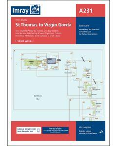 A231 Virgin Islands St Thomas to Virgin Gorda
